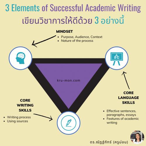 วิธีการสอน academic writing
